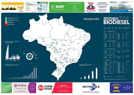 Mapa das Usinas de Biodiesel 2014-0