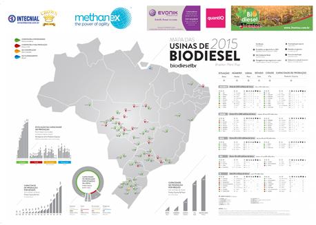 Mapa das Usinas de Biodiesel 2015-0