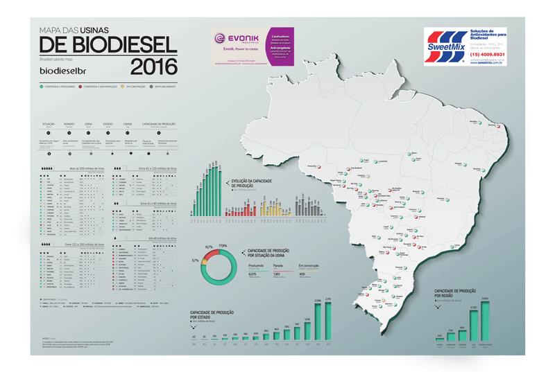 Mapa das Usinas de Biodiesel 2016-0